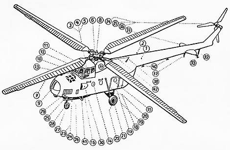 helicopter diagram